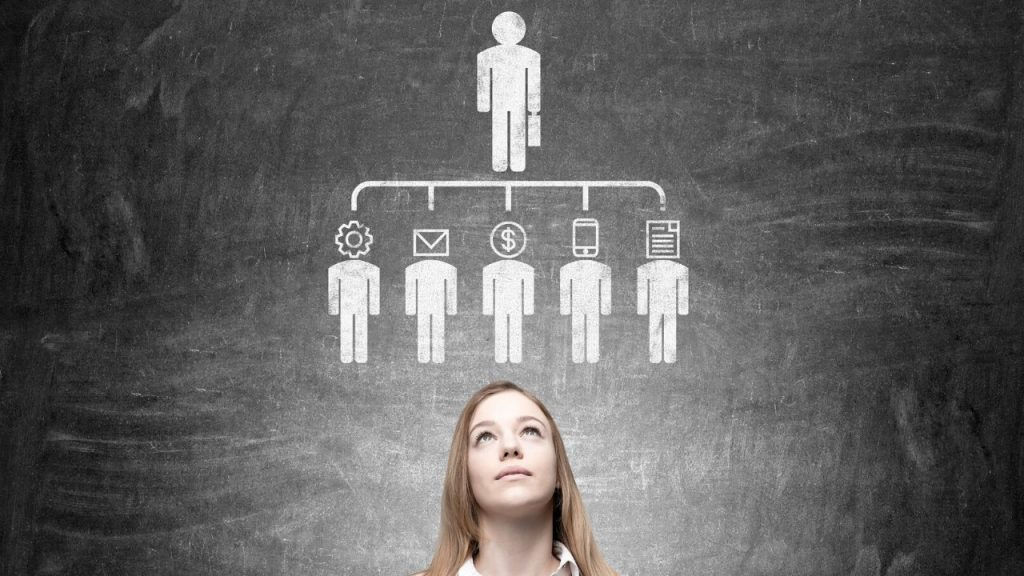 Outsourcing and Delegating